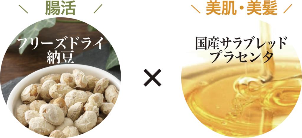 腸活(フリーズドライ納豆)×美肌・美髪(国産サラブレッドプラセンタ)